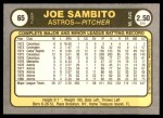 1981 Fleer #65  Joe Sambito  Back Thumbnail