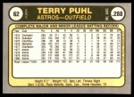 1981 Fleer #62  Terry Puhl  Back Thumbnail