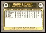 1981 Fleer #72  Danny Heep  Back Thumbnail