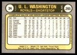 1981 Fleer #34  U.L. Washington  Back Thumbnail