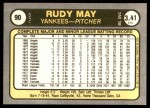 1981 Fleer #90  Rudy May  Back Thumbnail