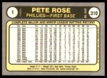 1981 Fleer #1 UER Pete Rose  Back Thumbnail
