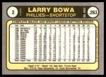 1981 Fleer #2  Larry Bowa  Back Thumbnail
