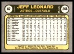 1981 Fleer #67  Jeff Leonard  Back Thumbnail
