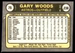 1981 Fleer #75  Gary Woods  Back Thumbnail