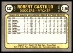 1981 Fleer #137  Robert Castillo  Back Thumbnail