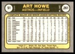 1981 Fleer #51  Art Howe  Back Thumbnail