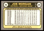 1981 Fleer #78  Joe Morgan  Back Thumbnail