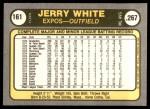 1981 Fleer #161  Jerry White  Back Thumbnail