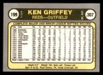 1981 Fleer #199  Ken Griffey  Back Thumbnail