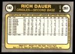 1981 Fleer #182  Rich Dauer  Back Thumbnail