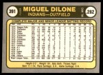 1981 Fleer #391  Miguel Dilone  Back Thumbnail
