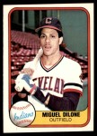 1981 Fleer #391  Miguel Dilone  Front Thumbnail