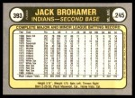 1981 Fleer #393  Jack Brohamer  Back Thumbnail