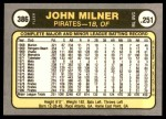 1981 Fleer #386  John Milner  Back Thumbnail