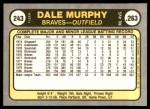 1981 Fleer #243  Dale Murphy  Back Thumbnail
