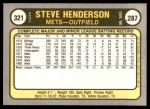 1981 Fleer #321  Steve Henderson  Back Thumbnail