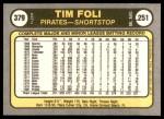 1981 Fleer #379  Tim Foli  Back Thumbnail
