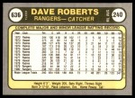 1981 Fleer #636  Dave Roberts  Back Thumbnail
