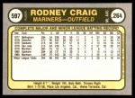 1981 Fleer #597  Rodney Craig  Back Thumbnail