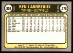 1981 Fleer #553  Ken Landreaux  Back Thumbnail