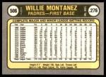 1981 Fleer #506  Willie Montanez  Back Thumbnail