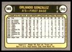 1981 Fleer #585  Orlando Gonzalez  Back Thumbnail
