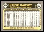 1981 Fleer #606  Steve Garvey  Back Thumbnail