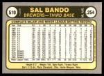 1981 Fleer #510  Sal Bando  Back Thumbnail