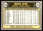 1981 Fleer #435  Mike Ivie  Back Thumbnail