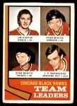 1974 O-Pee-Chee NHL #69   -  Jim Pappin / Stan Mikita / J.P. Bordeleau Blackhawks Leaders Front Thumbnail