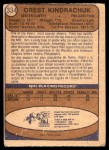 1974 O-Pee-Chee NHL #334  Orest Kindrachuk  Back Thumbnail