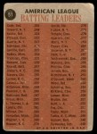 1962 Topps #51   -  Al Kaline / Norm Cash / Elston Howard / Jimmy Piersall AL Batting Leaders Back Thumbnail