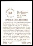 1976 SSPC #329  Hal Breeden  Back Thumbnail