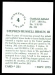 1976 SSPC #221  Steve Braun  Back Thumbnail
