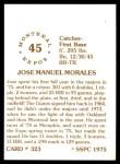 1976 SSPC #323  Jose Morales  Back Thumbnail