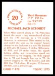 1976 SSPC #470  Mike Schmidt  Back Thumbnail