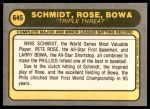 1981 Fleer #645 COR Pete Rose / Mike Schmidt / Larry Bowa  Back Thumbnail