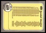 1981 Fleer #659 ERR  Checklist Back Thumbnail