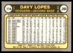 1981 Fleer #114 xHAND Dave Lopes  Back Thumbnail