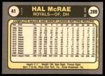 1981 Fleer #41 DRK Hal McRae  Back Thumbnail