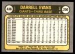 1981 Fleer #436 COR Darrell Evans  Back Thumbnail
