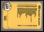 1981 Fleer #644 COR  Reds / Orioles Checklist Back Thumbnail