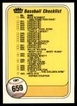 1981 Fleer #659 COR  Checklist Front Thumbnail