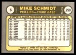 1981 Fleer #5   -  Mike Schmidt MVP Back Thumbnail