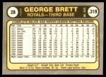 1981 Fleer #28   -  George Brett MVP Back Thumbnail