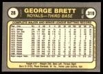 1981 Fleer #655 ERR George Brett  Back Thumbnail