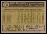 1961 Topps #180  Bobby Richardson  Back Thumbnail