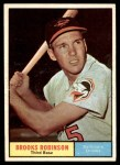1961 Topps #10  Brooks Robinson  Front Thumbnail