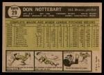 1961 Topps #29  Don Nottebart  Back Thumbnail